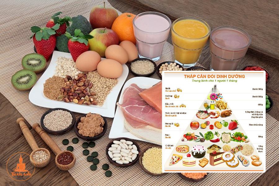 Thay đổi chế độ ăn uống tạo điều kiện dinh dưỡng từ bên trong để trị mồ hôi chân